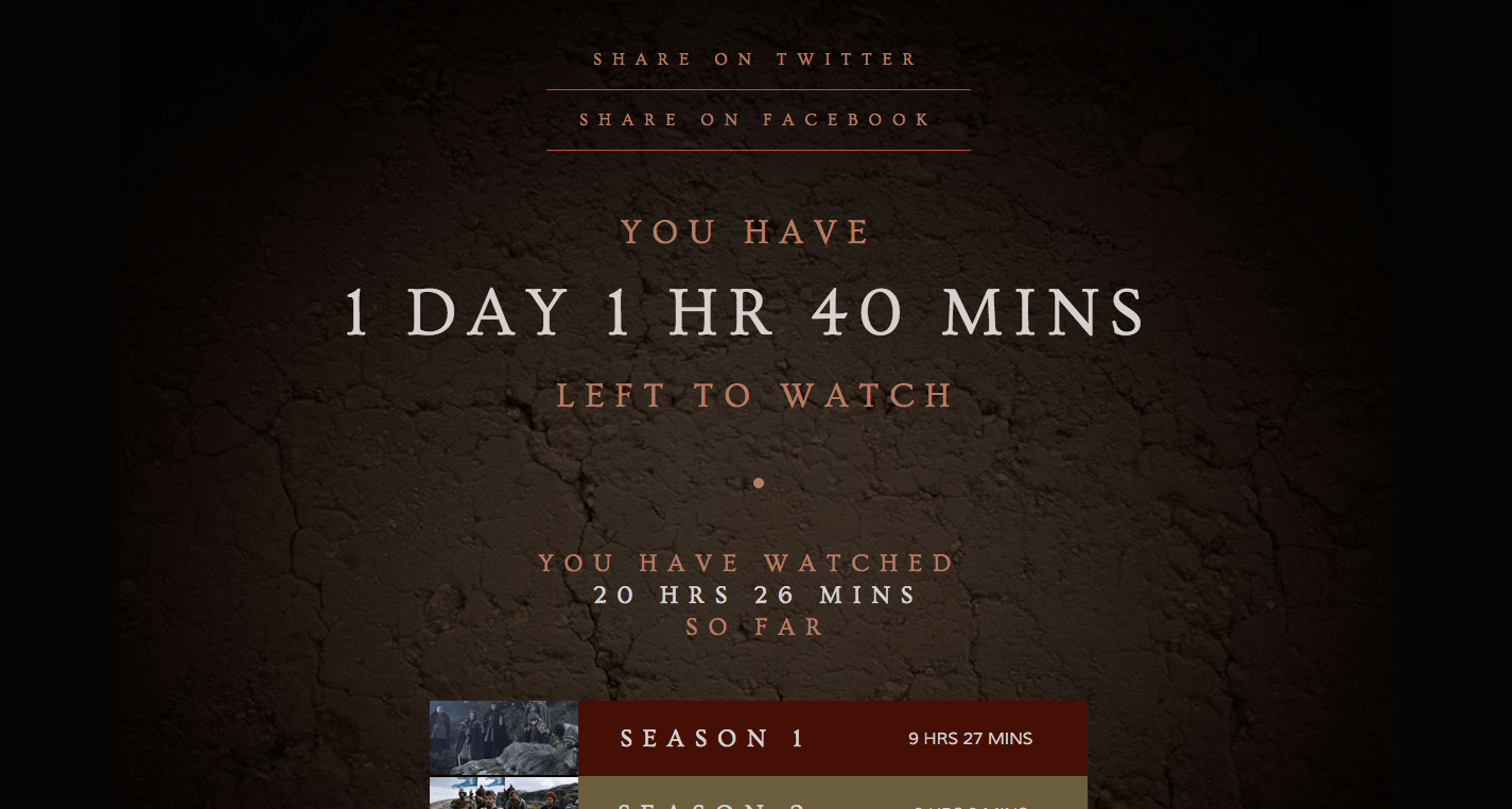 On the back end, the site would then add up all the watched seasons and episodes and then the remaining seasons and episodes and calculate the final results in days, hours and minutes.